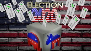 Photo of Trhy bude živit militaristický neklid až do prezidentských voleb v USA